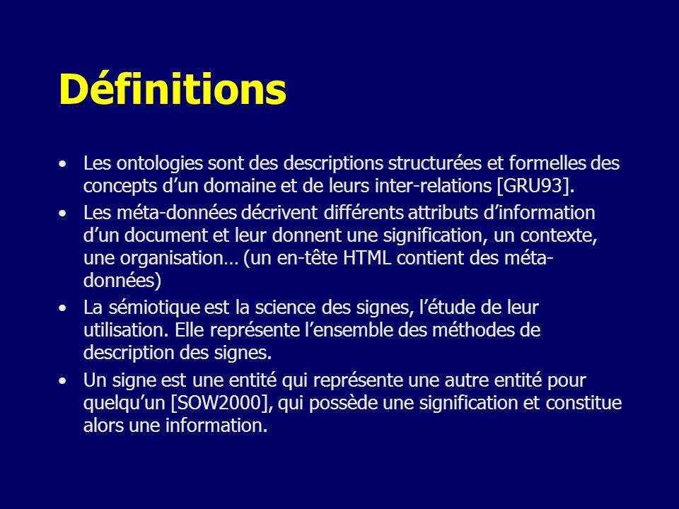 Définitions Les ontologies sont des descriptions structurées et formelles des concepts d'un domaine et de leurs inter-relations [GRU93].